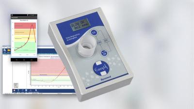 Testes Respiratórios de Hidrogênio